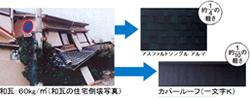 軽量屋根で耐震性アップ!