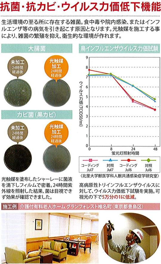 抗菌・抗カビ・ウイルス力価低下機能